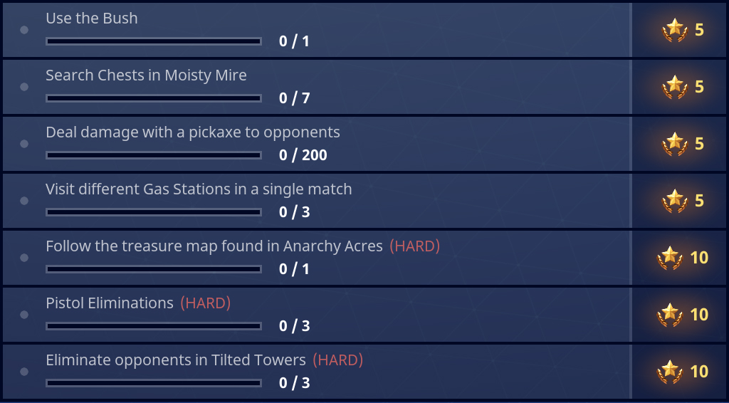 Moisty Mire Chest Locations, Gas Station Locations