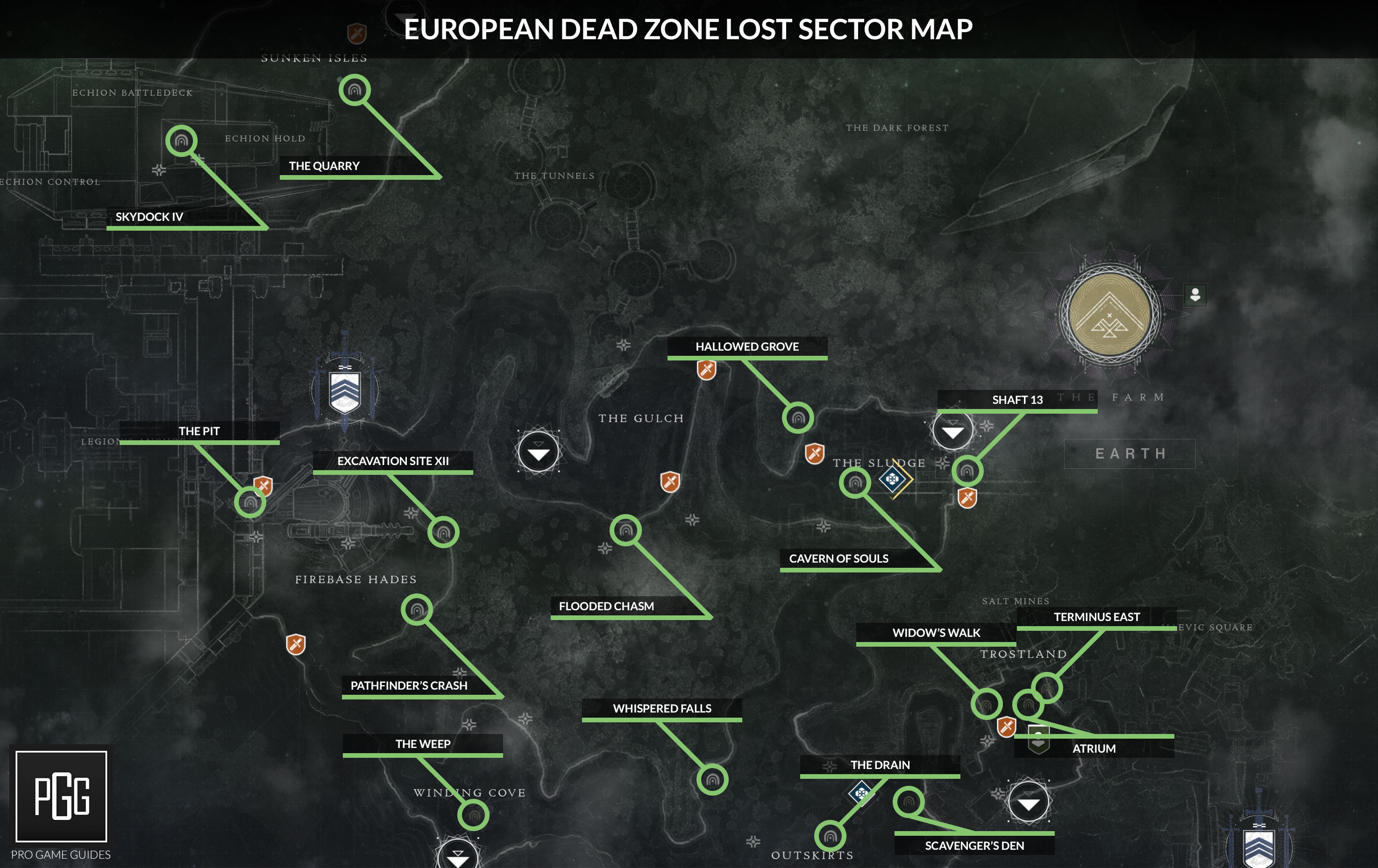 Destiny 2 Lost Sector Locations & Maps – All Lost Sectors in Destiny