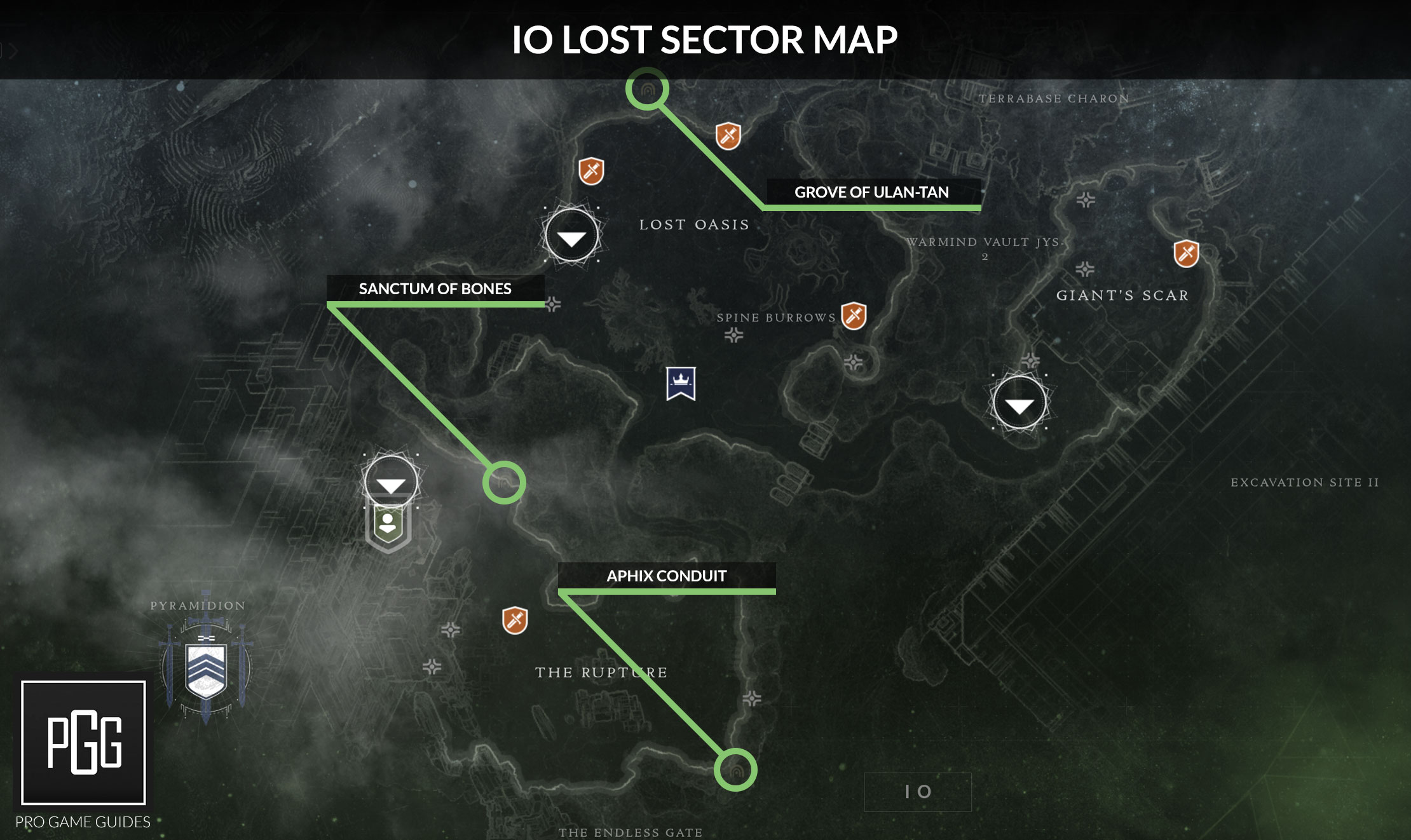 the weep lost sector