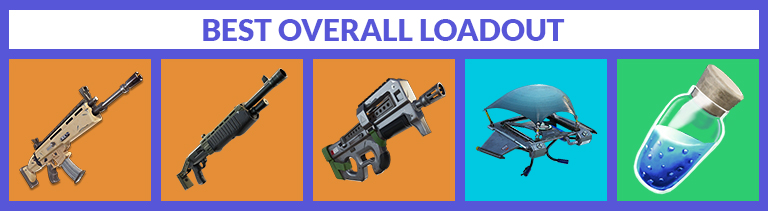 Fortnite Tips and Tricks – Get Ahead of the Game With a