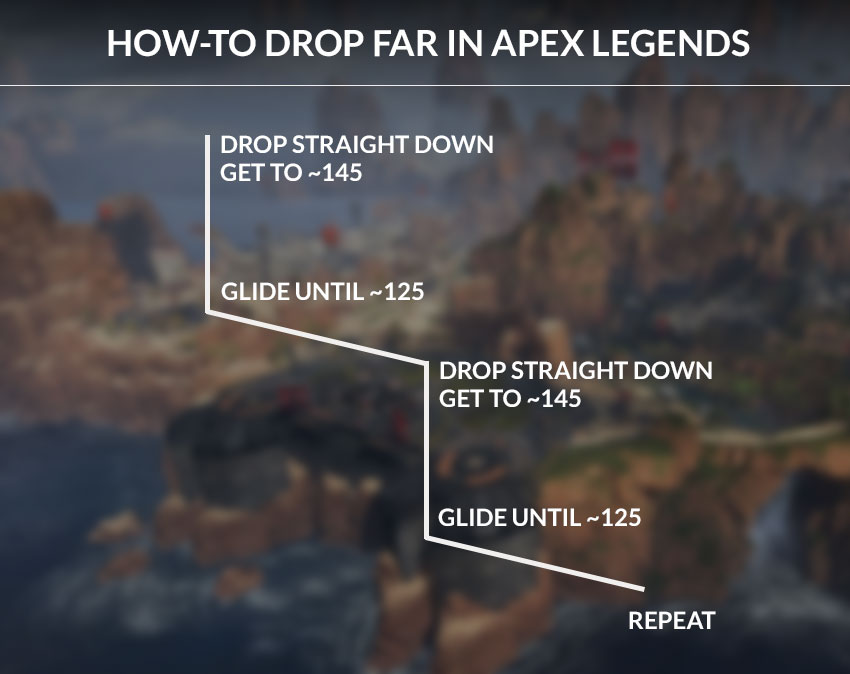Apex Legends How-to Glide – Fly Further With Your Launches! – Pro