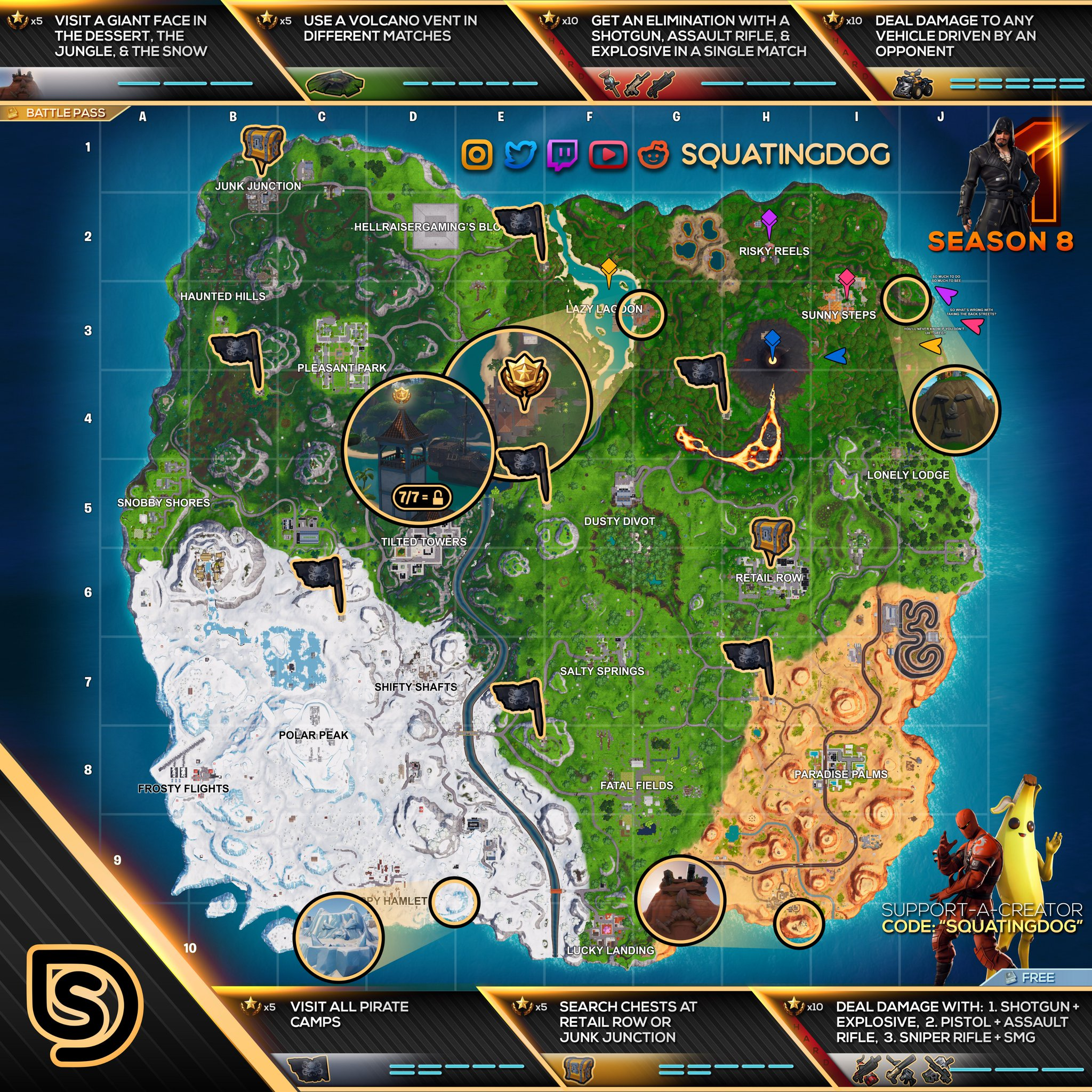 Fortnite Season 9 Week 1 Challenges Battle Star - Fortnite
