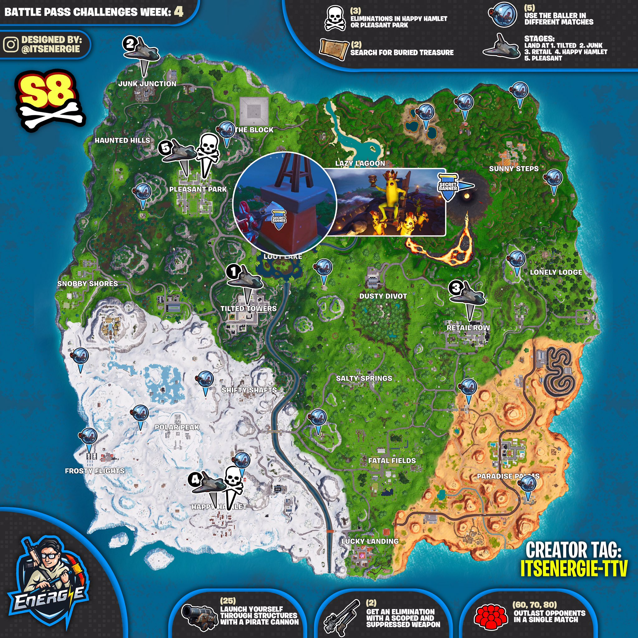 Fortnite Week 3 Cheat Sheet Reddit | Fortnite Battle Royale