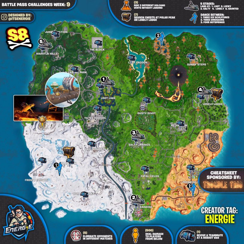 Fortnite Season 8 Week 9 Challenges List, Cheat Sheet, Locations