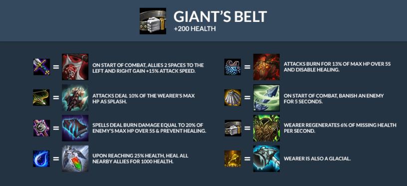 Teamfight Tactics (TFT) Items & Combinations Cheat Sheet List (9 15b