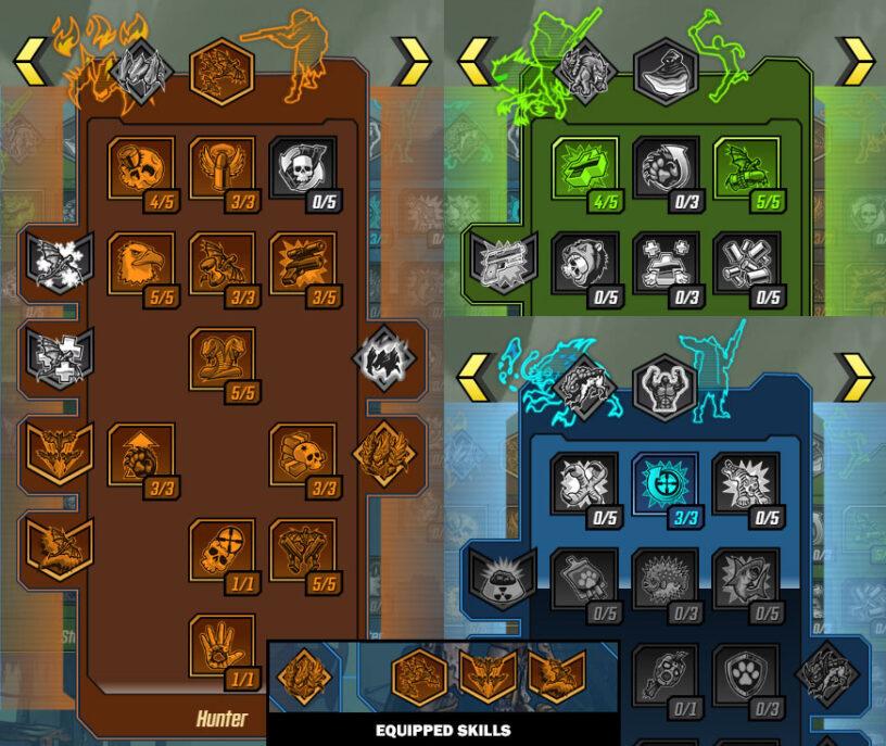 Borderlands 3 FL4K Builds – Solo & Pet Builds – Pro Game Guides