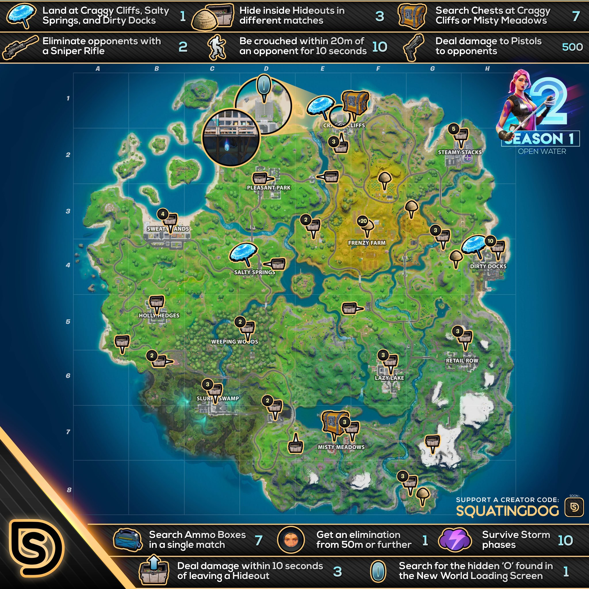 Fortnite Open Water Challenges Guide Cheat Sheet Loading