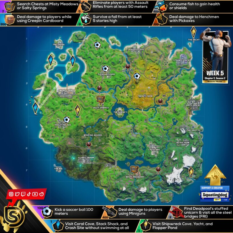 Fortnite Meowscles Challenges (Week 5 & 6) - Cheat Sheet ...