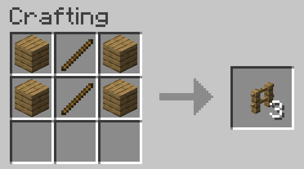 Crafting recipe for wood fence