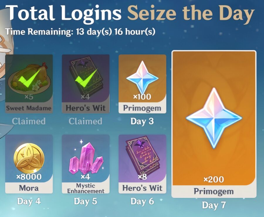 A screenshot of the daily log in bonus in Genshin Impact