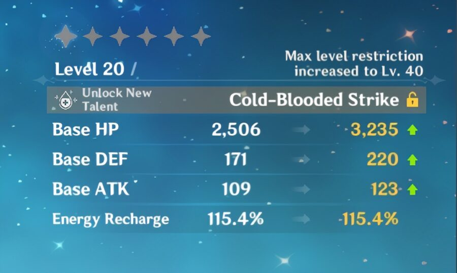 A screenshot of the character ascension upgraded stats in Genshin Impact