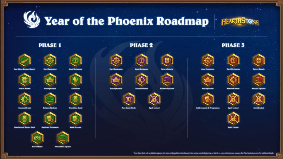 Hearthstone Year of the Phoenix roadmap