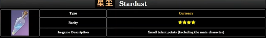 A leaked screenshot of a potential new Stardust Talent upgrade material coming to Genshin Impact Verson 1.2