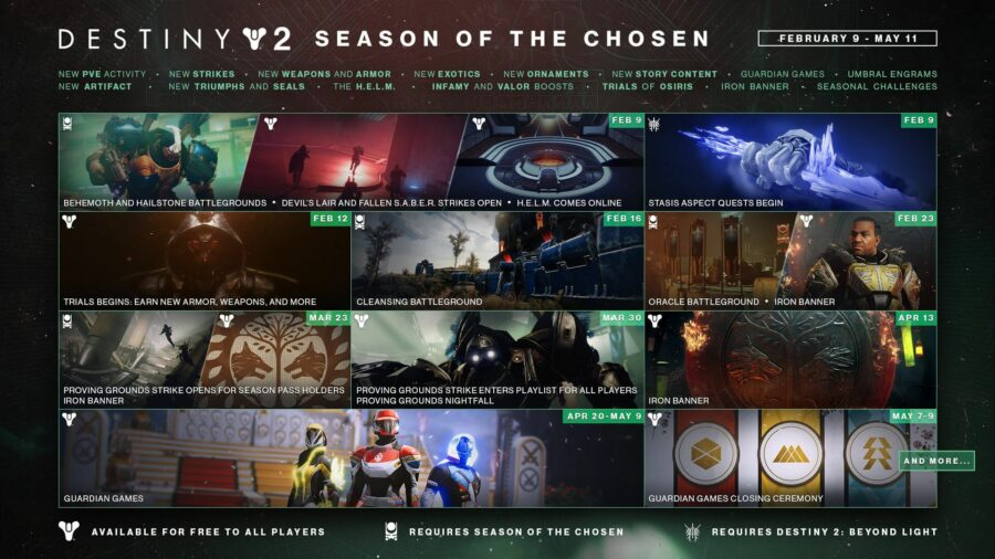 A calendar that details the full events taking place in Destiny 2: Season of the Chosen