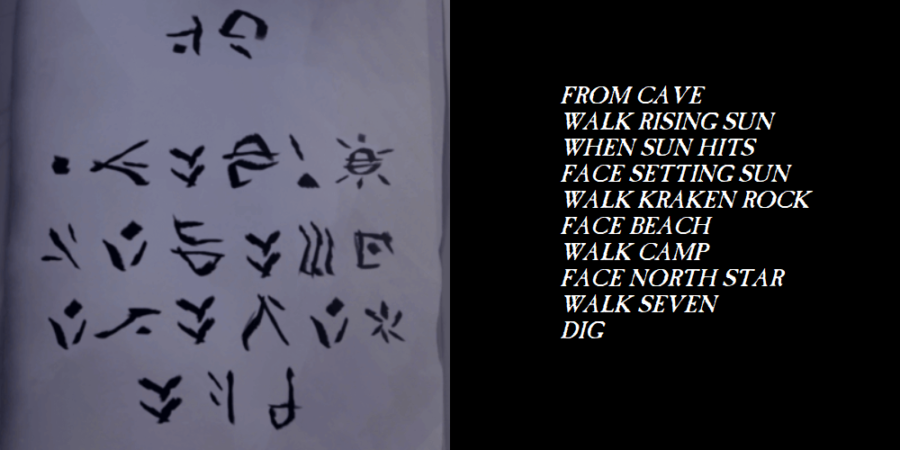 The translation for the passage that begins with From Cave Walk.