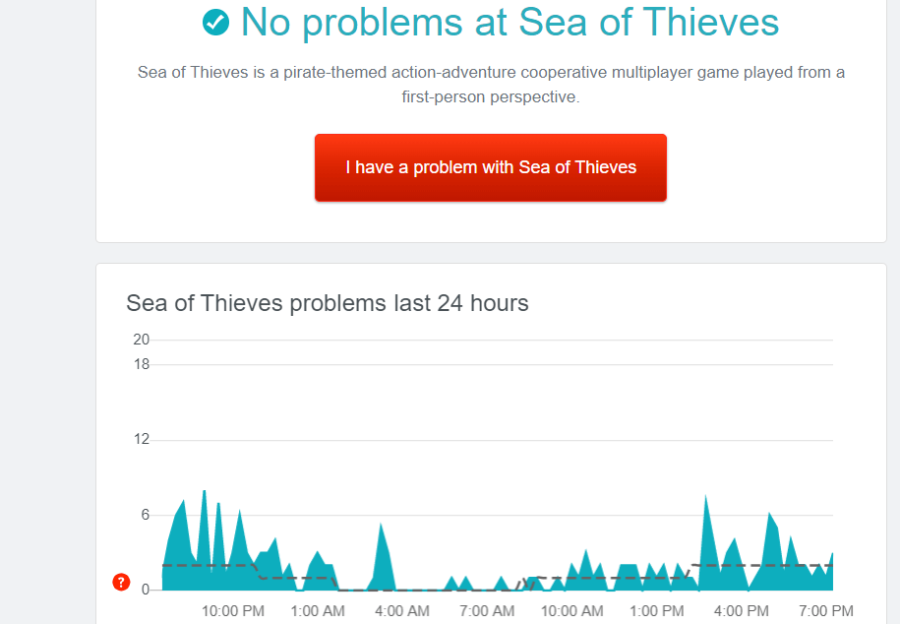 The downdetector page for Sea of Thieves.