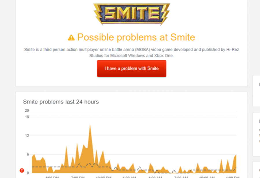 The downdetector page for smite.