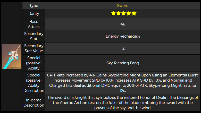 new 5-star weapon, featured sword