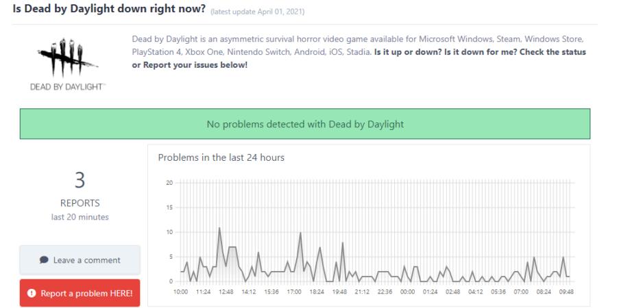Serversdown status for Dead by Daylight.