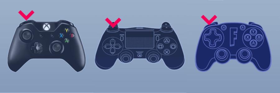 The left bumper button on consoles in Fortnite.